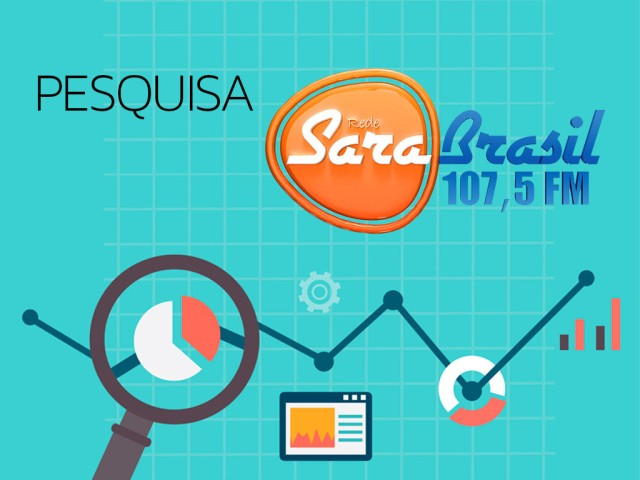 Pesquisa Sara Brasil